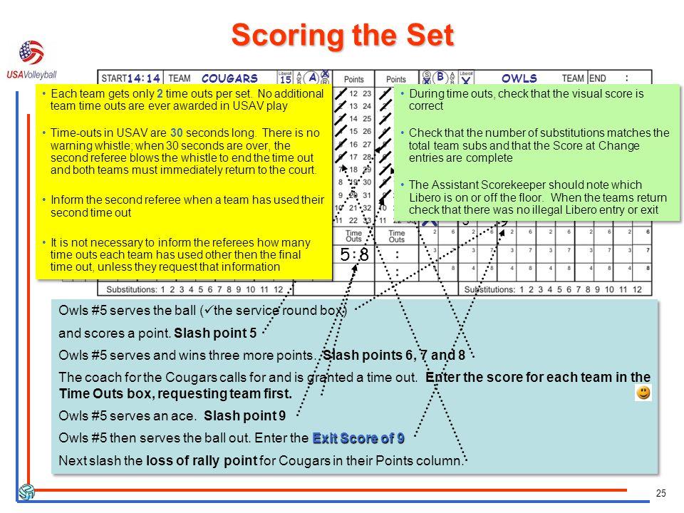 Scoring the Set X X ü ü ü ü 5 8 X 2 4 6c 8 10 12 1 3c 5 7 9 11 1 5 3 9