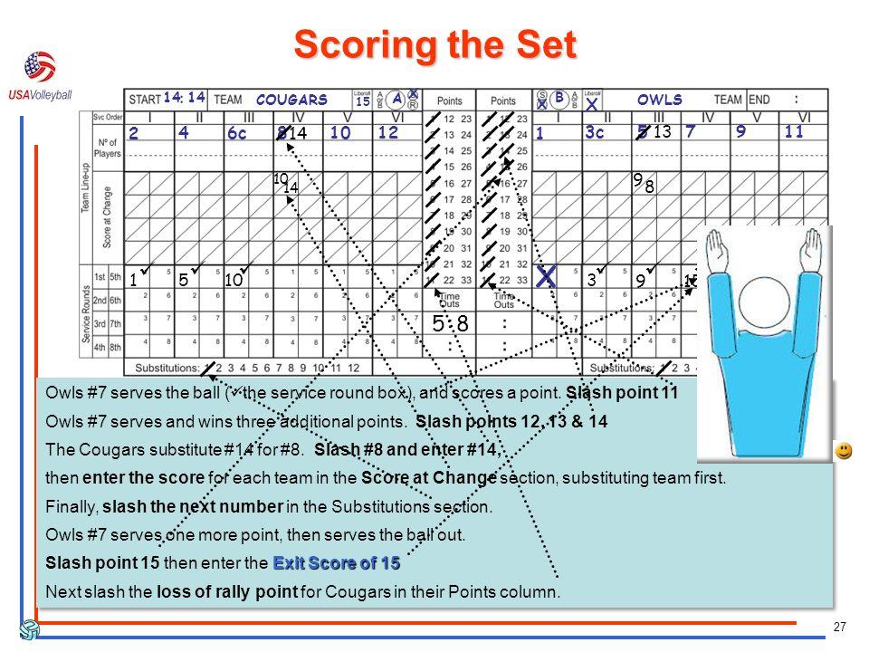 Scoring the Set X X ü ü ü ü ü ü 5 8 X 2 4 6c 8 14 10 12 1 3c 5 13 7 9