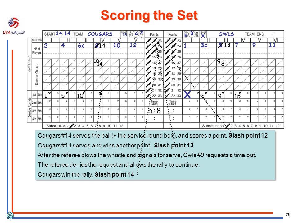 Scoring the Set X X ü ü ü ü ü ü ü 5 8 X 2 4 6c 8 14 10 12 1 3c 5 13 7
