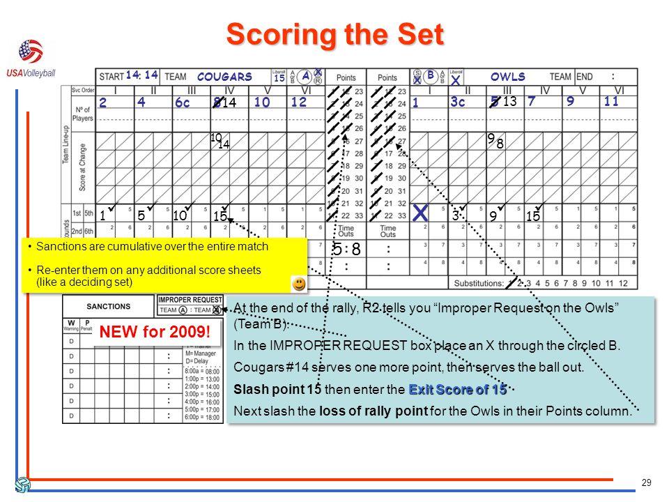 Scoring the Set X X ü ü ü ü ü ü ü 5 8 NEW for 2009! X 2 4 6c 8 14 10
