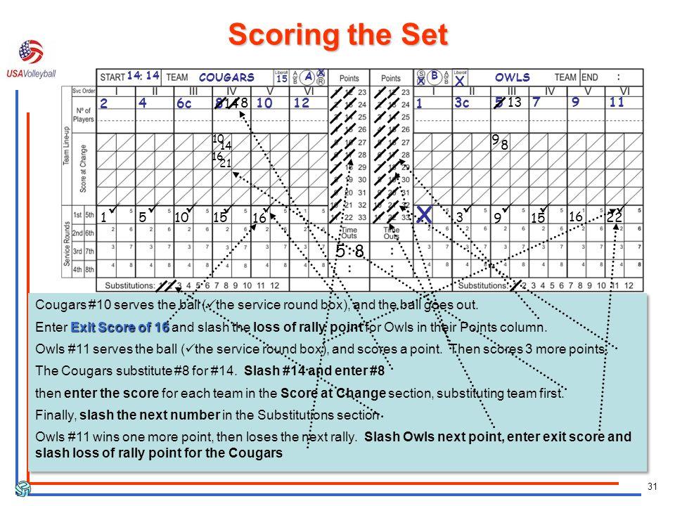 Scoring the Set X X ü ü ü ü ü ü ü ü ü 5 8 X 2 4 6c 8 14 8 10 12 1 3c 5