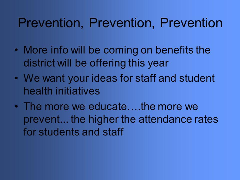 Prevention, Prevention, Prevention