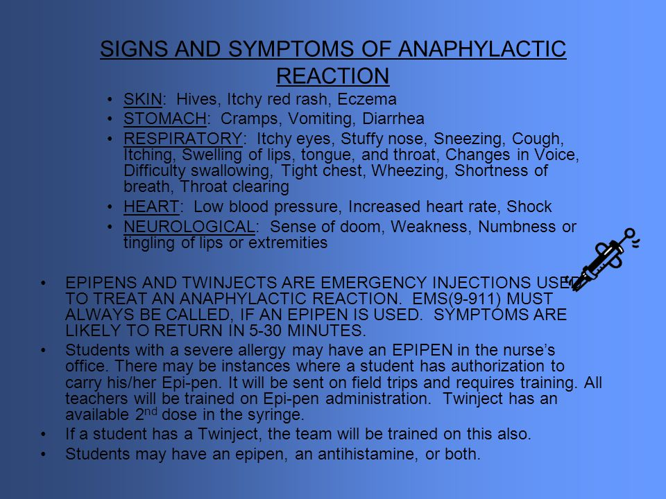SIGNS AND SYMPTOMS OF ANAPHYLACTIC REACTION