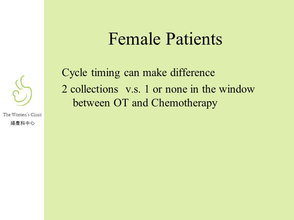 Female Patients Cycle timing can make difference