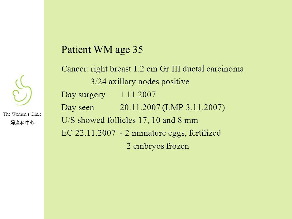 Patient WM age 35 Cancer: right breast 1.2 cm Gr III ductal carcinoma
