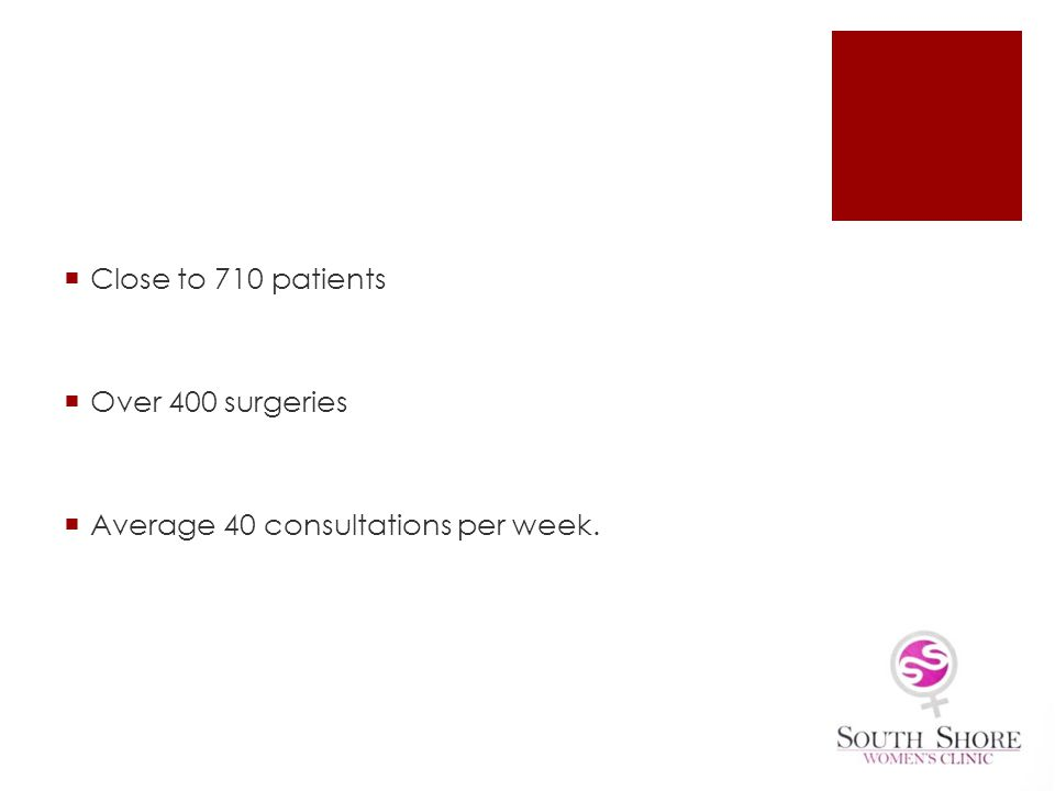 Close to 710 patients Over 400 surgeries Average 40 consultations per week.