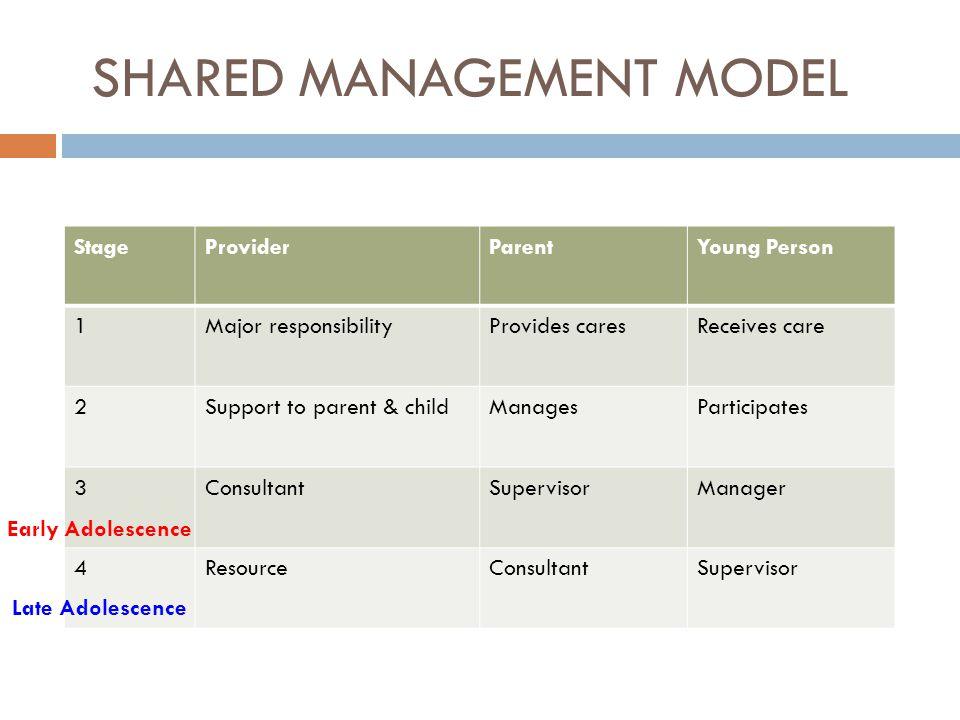 SHARED MANAGEMENT MODEL