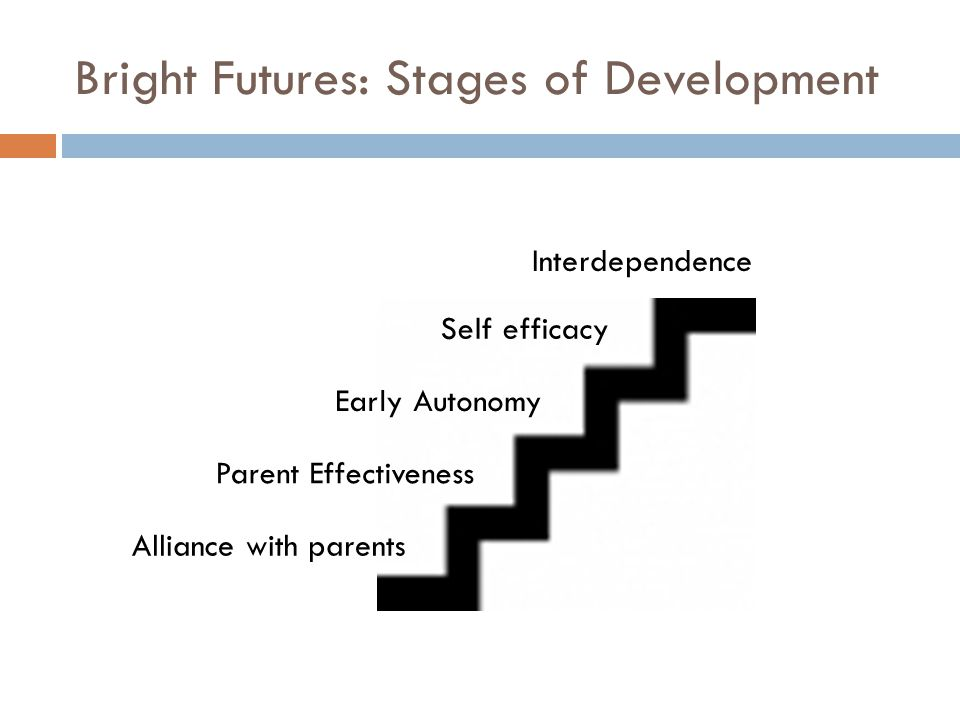 Bright Futures: Stages of Development
