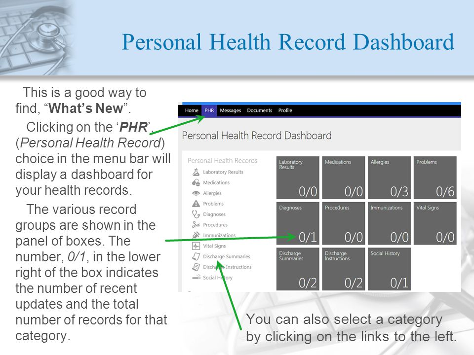 Personal Health Record Dashboard