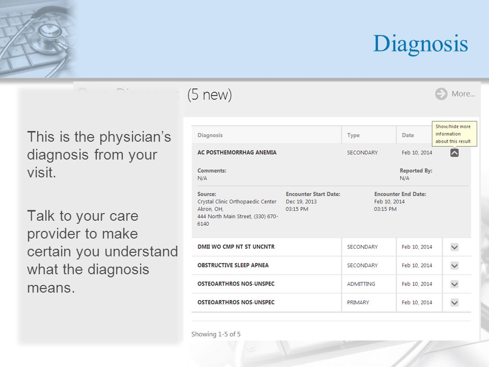 Diagnosis This is the physician's diagnosis from your visit.