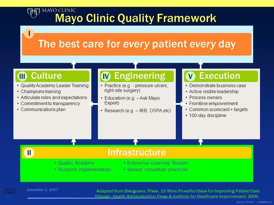 Mayo Clinic Quality Framework