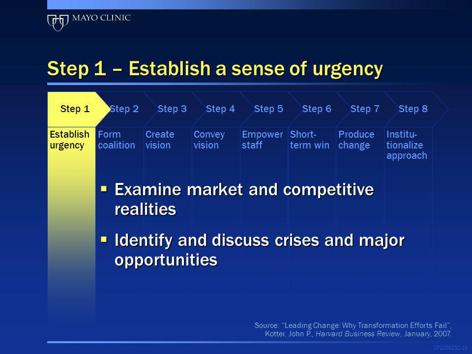 Step 1 – Establish a sense of urgency
