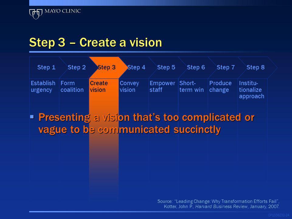 Step 3 – Create a vision Establish urgency. Institu- tionalize approach. Produce change. Short- term win.