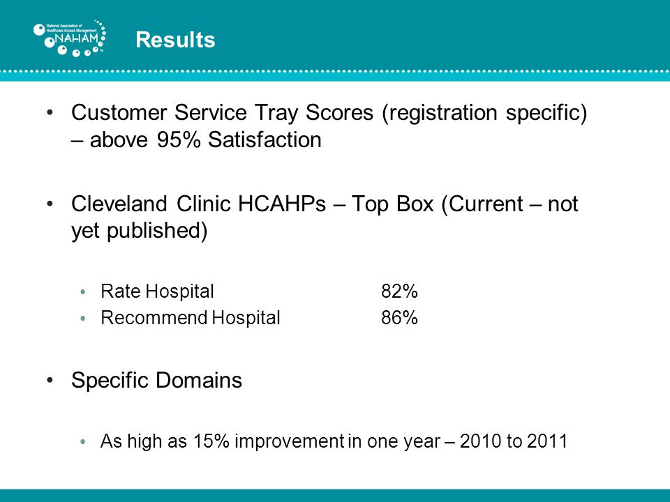 Cleveland Clinic HCAHPs – Top Box (Current – not yet published)