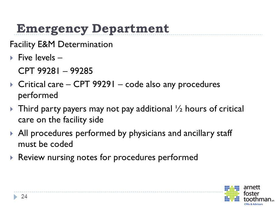 Emergency Department Facility E&M Determination Five levels –