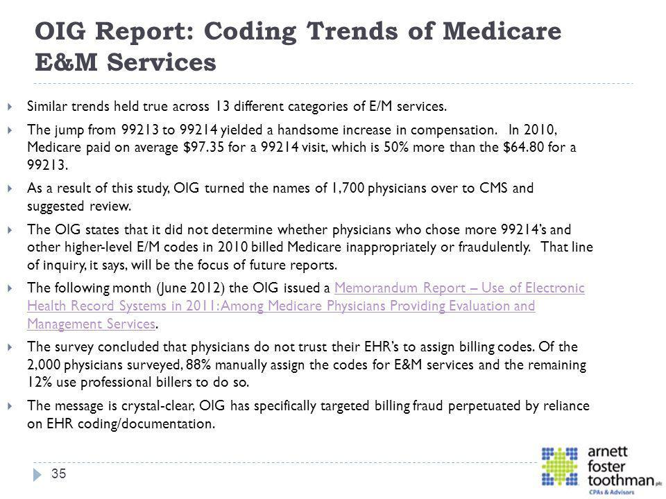 OIG Report: Coding Trends of Medicare E&M Services