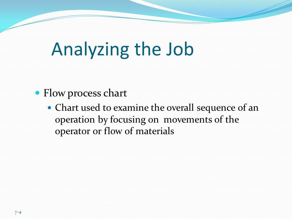 Analyzing the Job Flow process chart