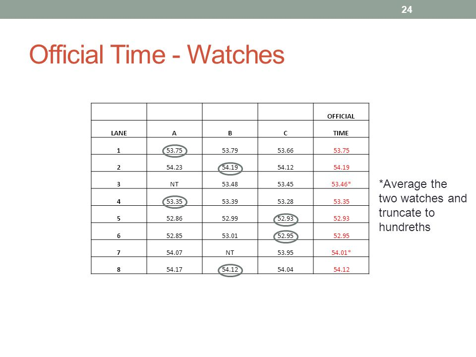 Official Time - Watches