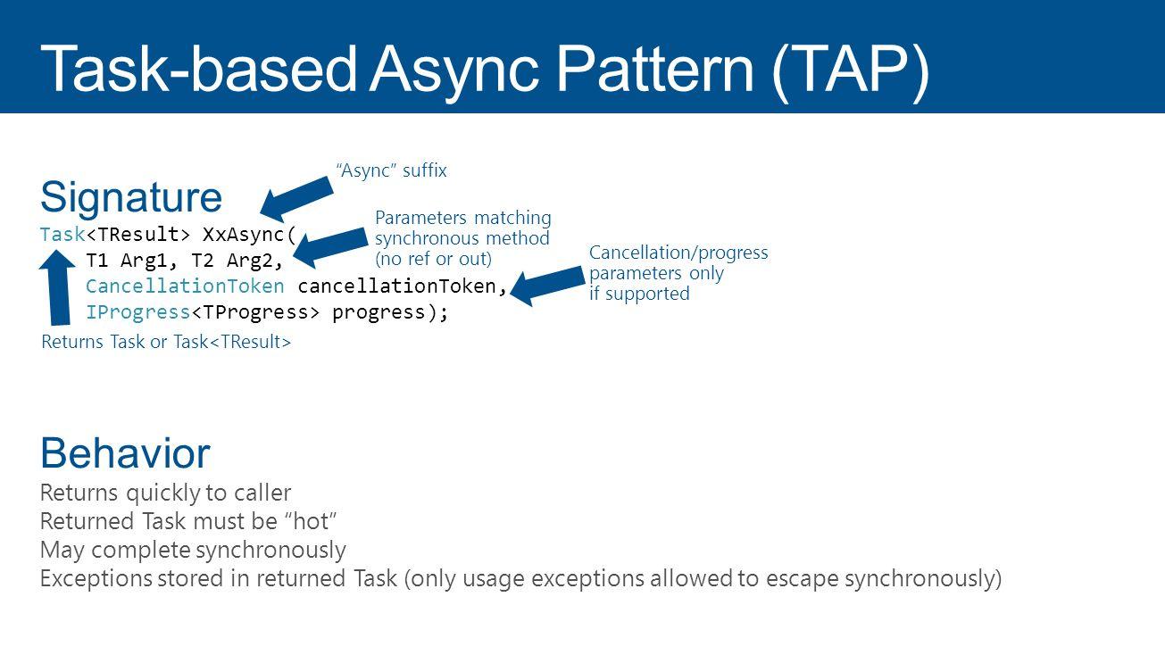 Task-based Async Pattern (TAP)