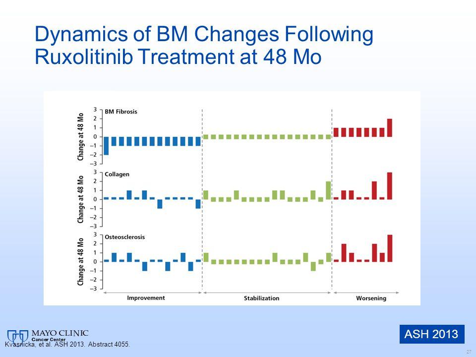 Dynamics of BM Changes Following Ruxolitinib Treatment at 48 Mo