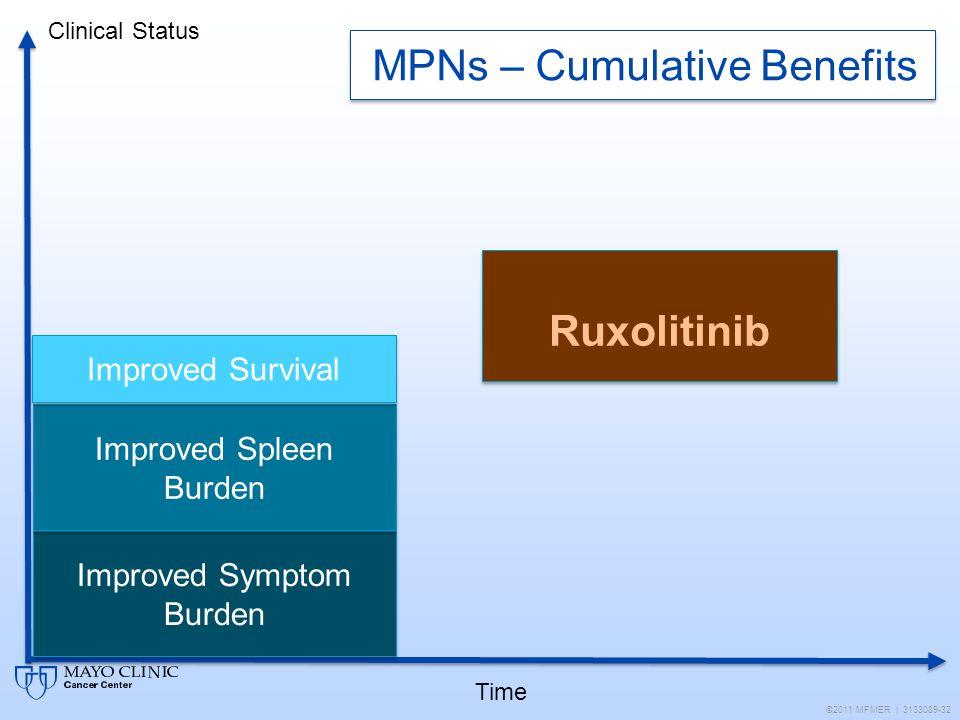 MPNs – Cumulative Benefits