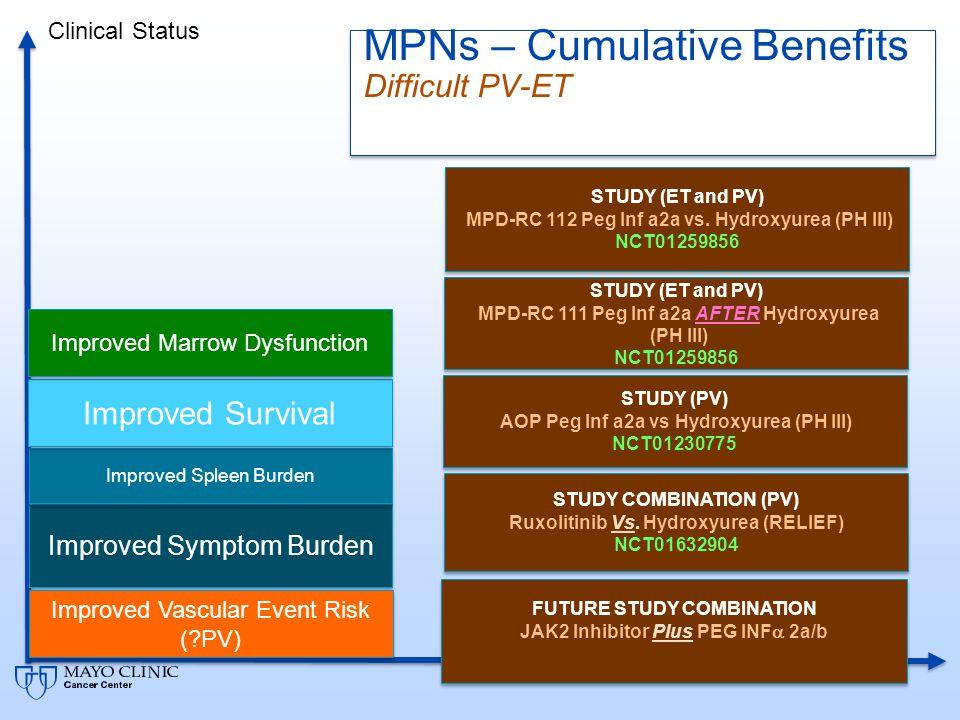 MPNs – Cumulative Benefits Difficult PV-ET