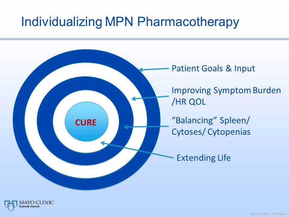Individualizing MPN Pharmacotherapy