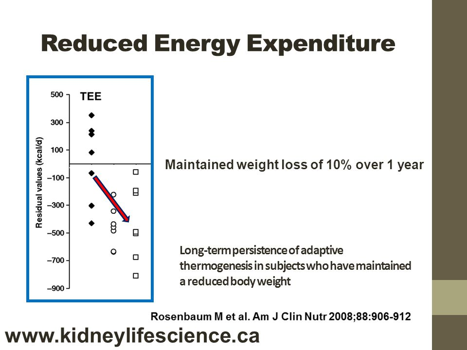 Reduced Energy Expenditure