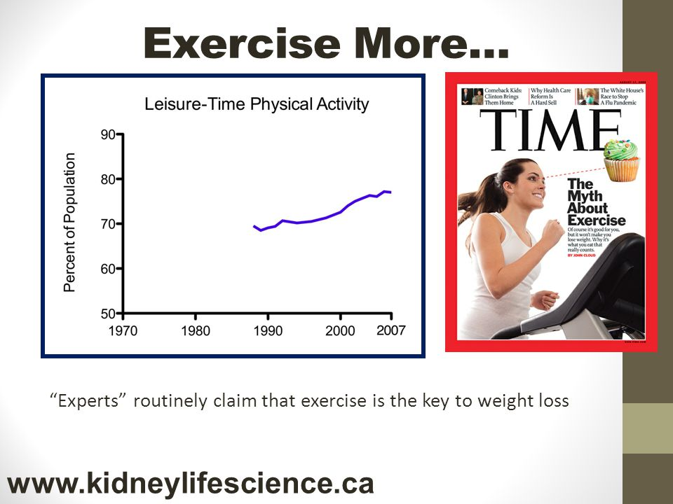 Exercise More… www.kidneylifescience.ca