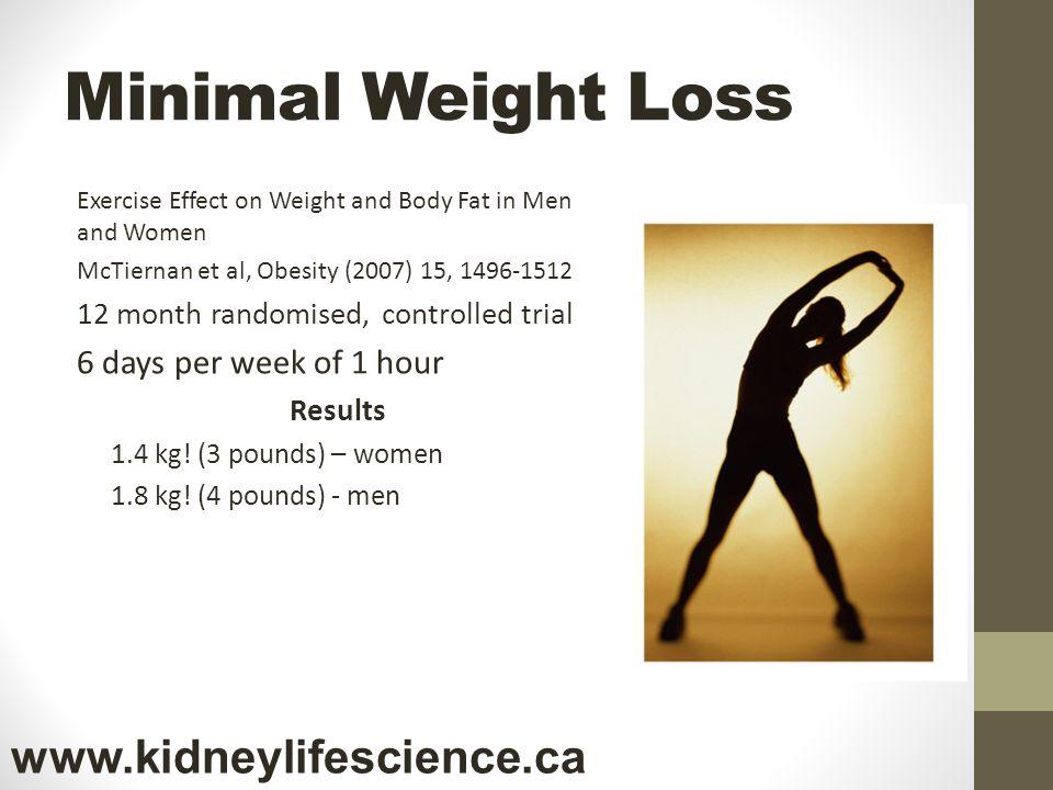 Minimal Weight Loss www.kidneylifescience.ca 6 days per week of 1 hour