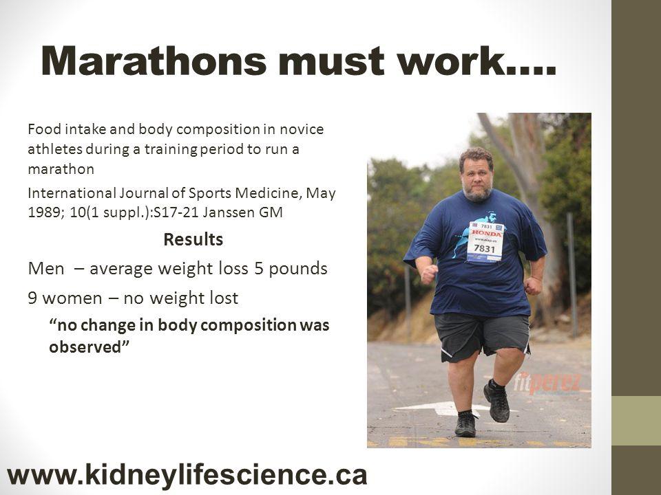 Marathons must work…. www.kidneylifescience.ca Results
