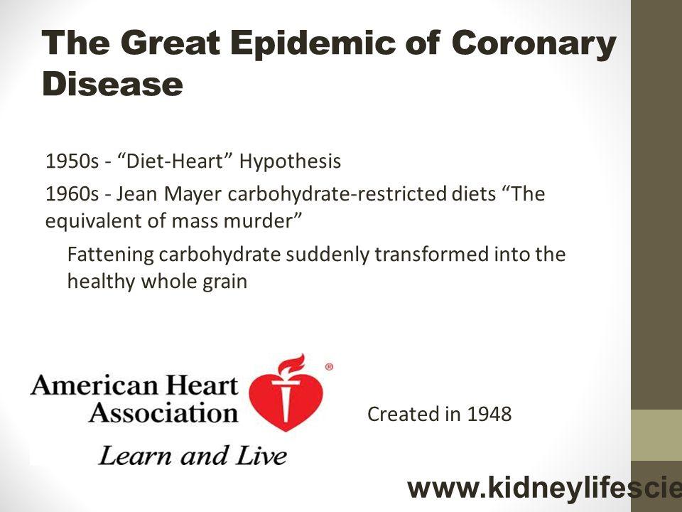 The Great Epidemic of Coronary Disease