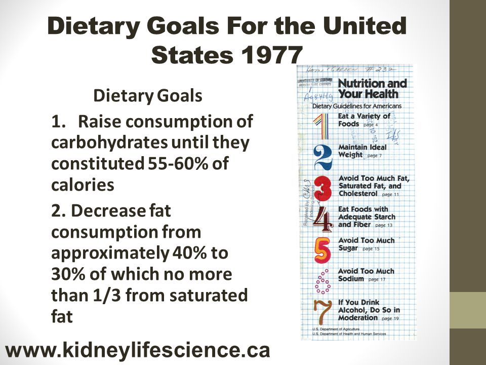 Dietary Goals For the United States 1977