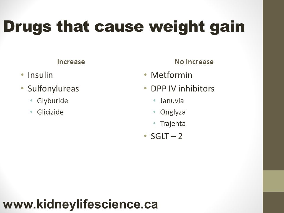 Drugs that cause weight gain