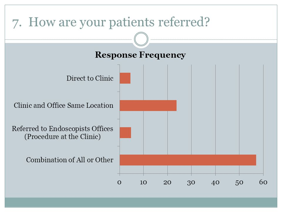 7. How are your patients referred
