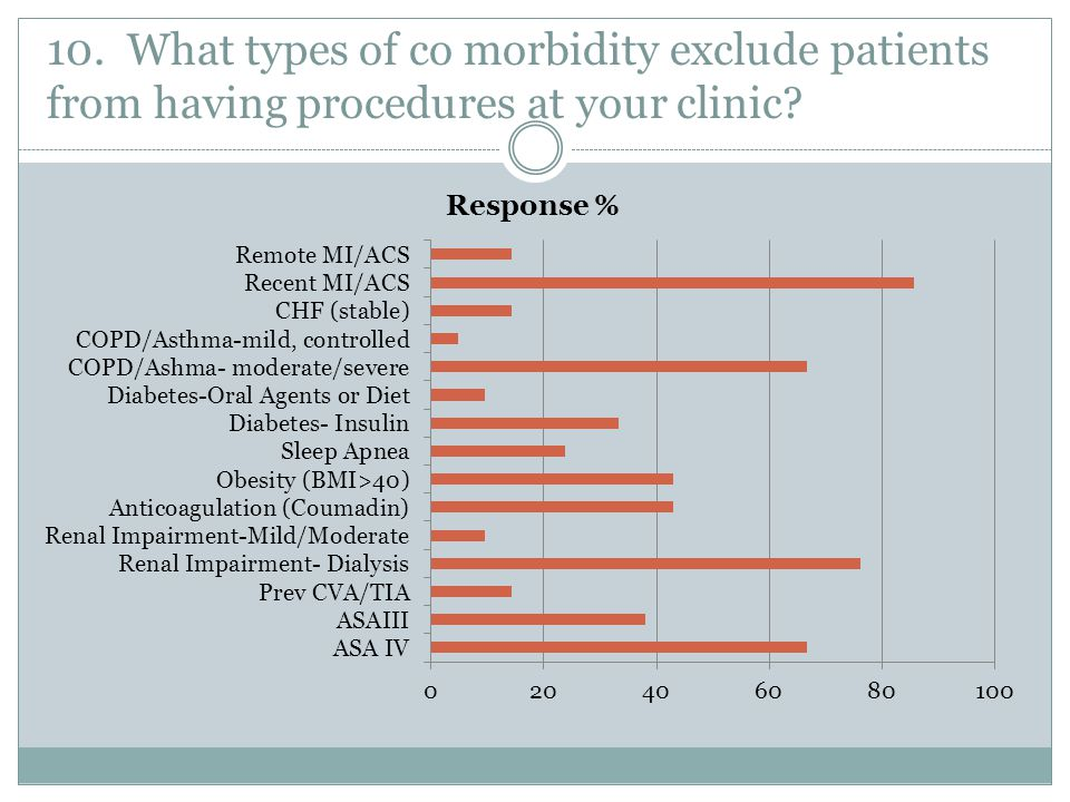 10. What types of co morbidity exclude patients from having procedures at your clinic