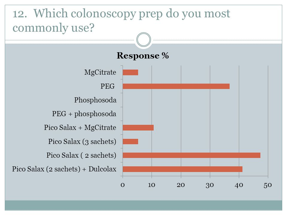 12. Which colonoscopy prep do you most commonly use