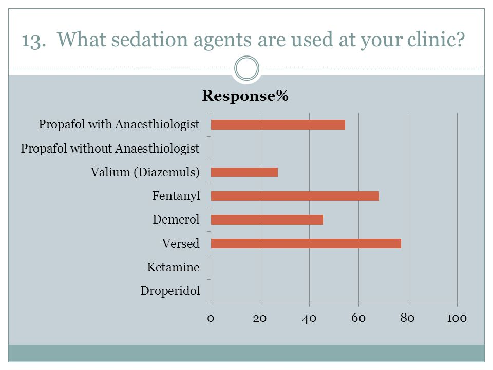 13. What sedation agents are used at your clinic