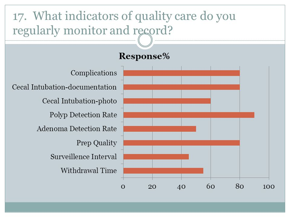 17. What indicators of quality care do you regularly monitor and record