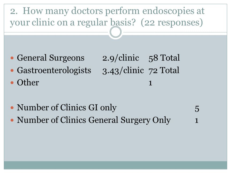 2. How many doctors perform endoscopies at your clinic on a regular basis (22 responses)