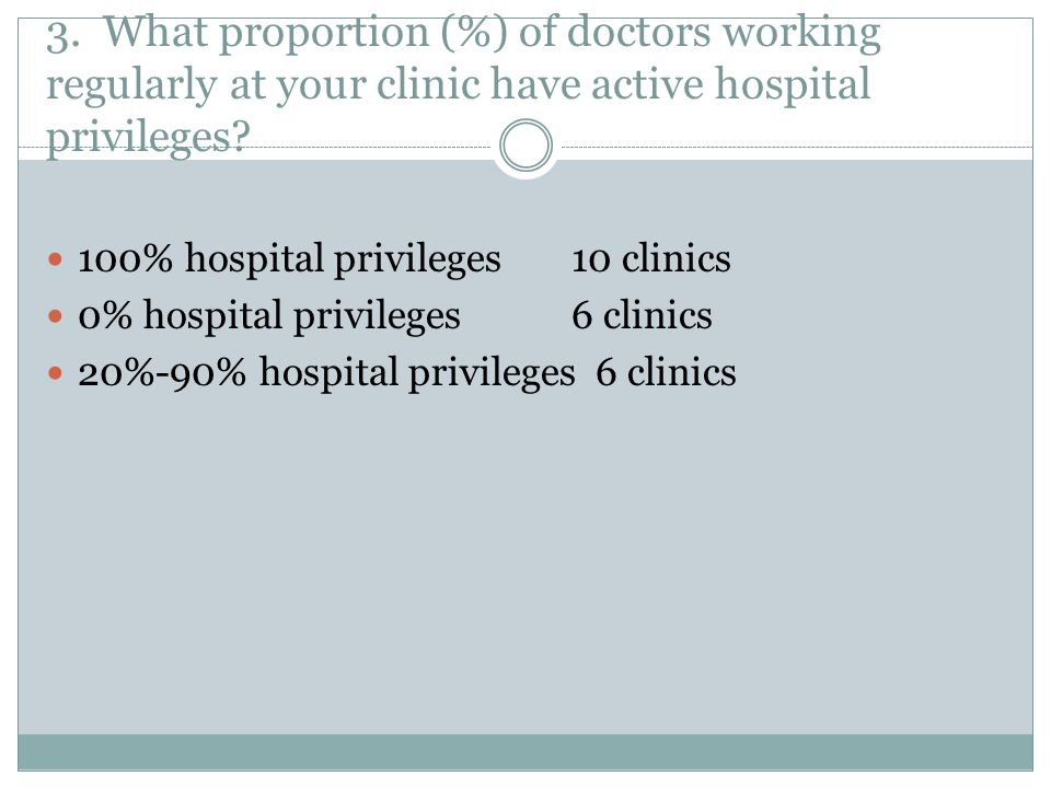 3. What proportion (%) of doctors working regularly at your clinic have active hospital privileges