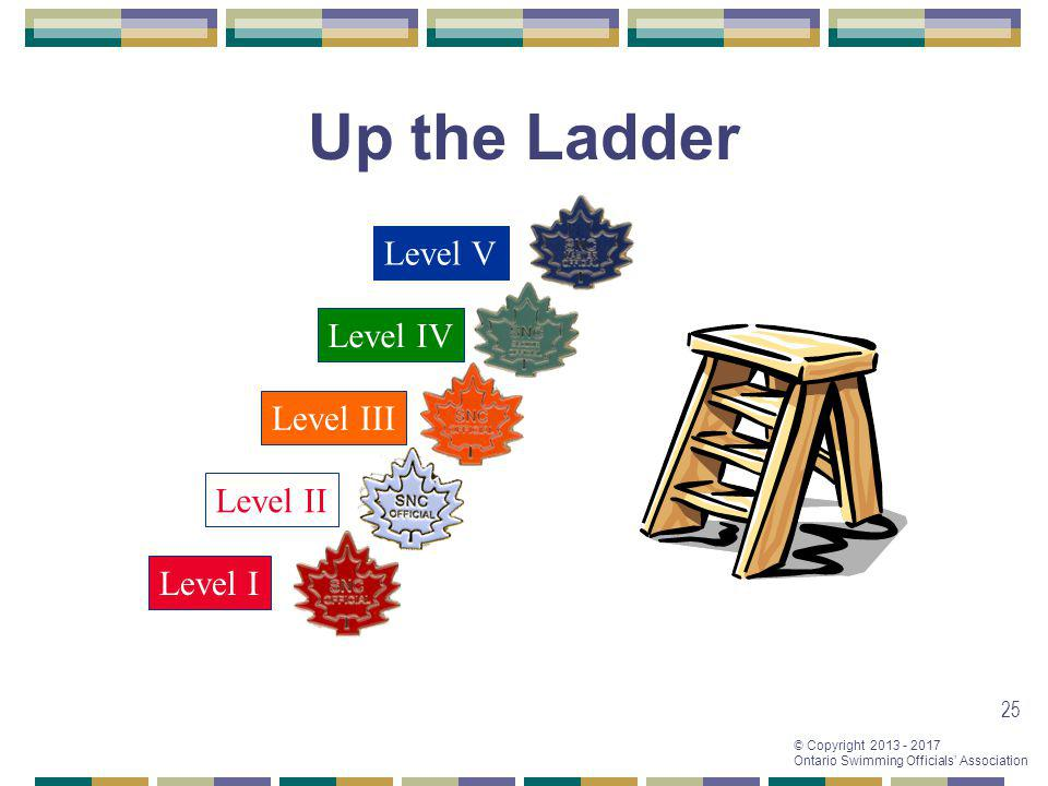 Up the Ladder Level V Level IV Level III Level II Level I 25