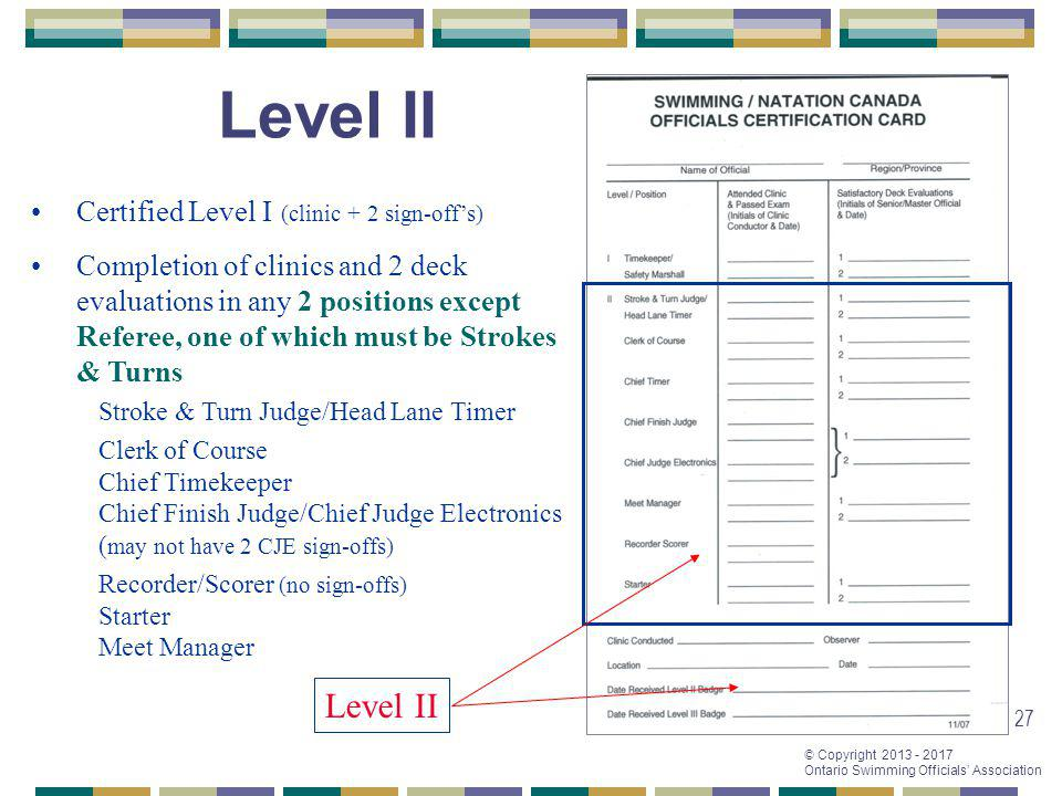 Level II Level II Certified Level I (clinic + 2 sign-off's)