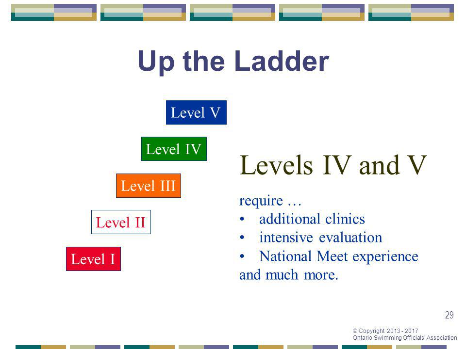 Up the Ladder Levels IV and V Level V Level IV require … Level III