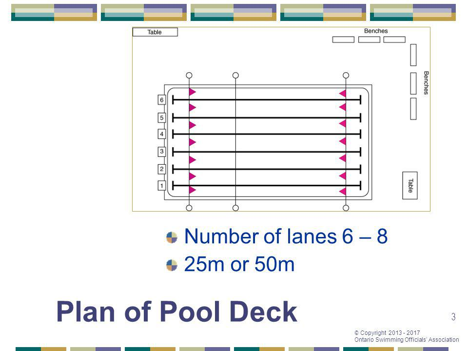 Plan of Pool Deck Number of lanes 6 – 8 25m or 50m 01/04/2017