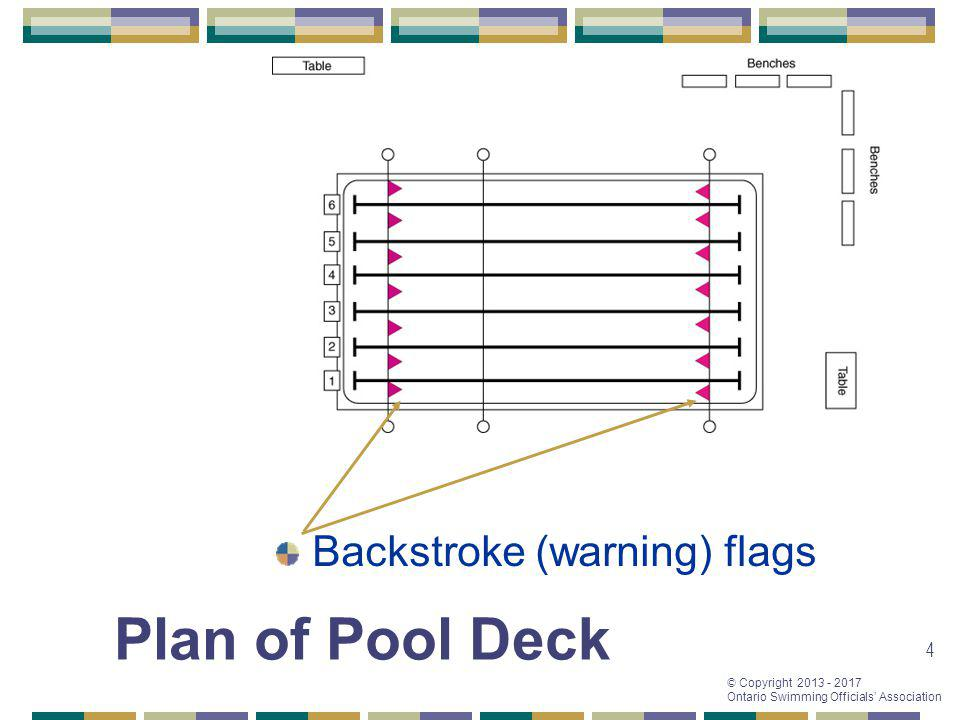 Backstroke (warning) flags