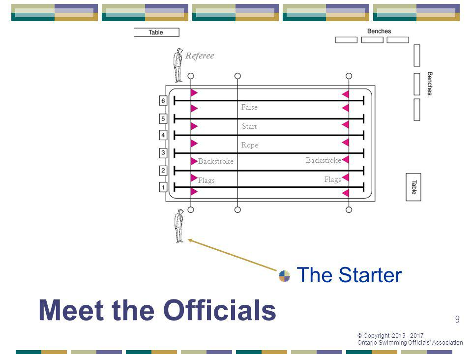 Meet the Officials The Starter Referee 01/04/2017 False Start Rope