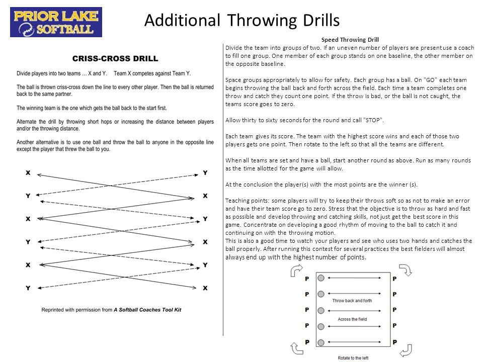 Additional Throwing Drills