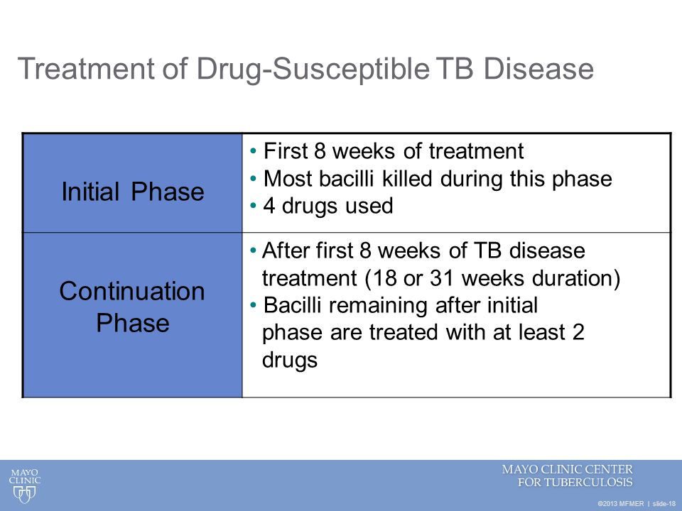 Treatment of Drug-Susceptible TB Disease
