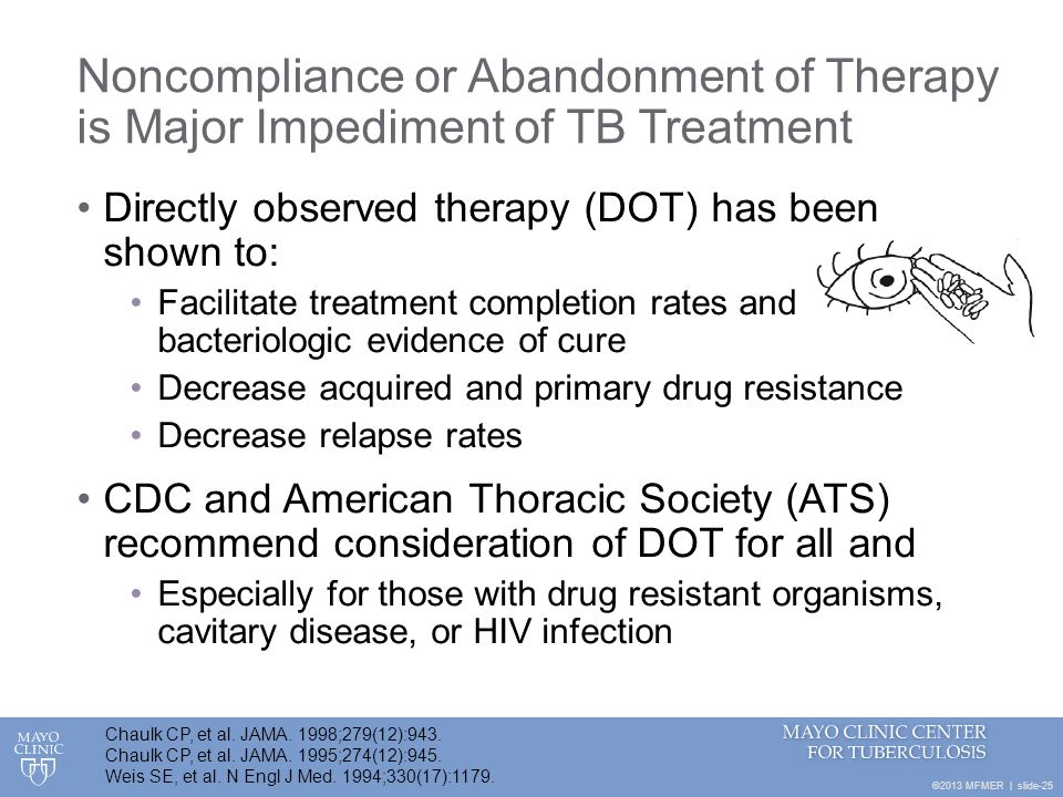 Noncompliance or Abandonment of Therapy is Major Impediment of TB Treatment